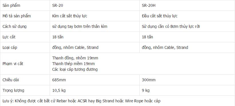 kim-cat-cap-thuy-luc-SR-20 và SR20H