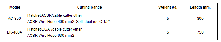 thong-so-kim-cat-cap-ACSR-OPT-20AC-300-LK-400A-dai-loan