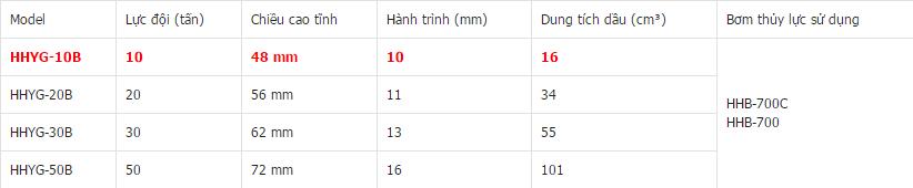 kich-lun-10-tan