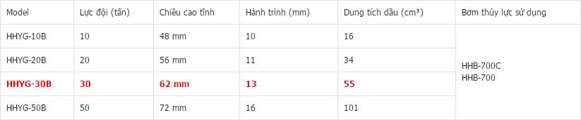 kich-lun-30-tan