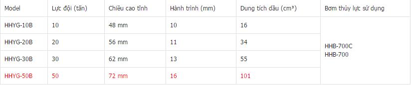 kich lun50 t