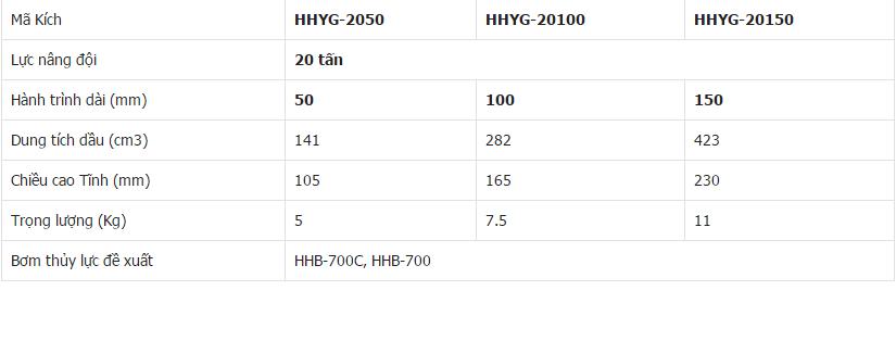 kich-thuy-luc-2050